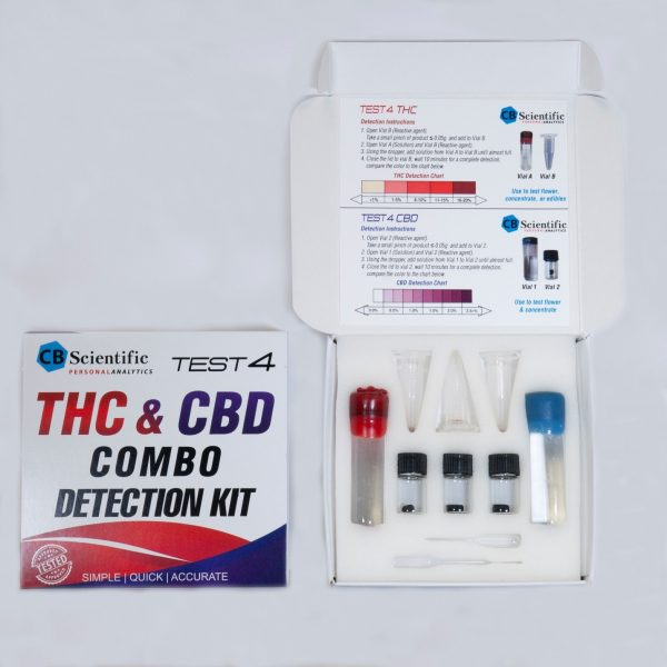 Home-Use THC and CBD Test Kits Now Available in Canada
